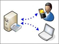Icon of a Voice over IP server sending information to a person with a mobile phone and a laptop computer